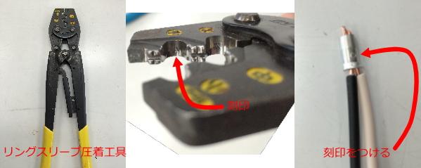 リングスリーブ用圧着工具とリングスリーブの刻印の写真