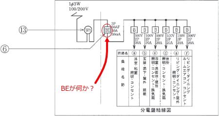 筆記試験の問題例 配電図